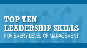 top-ten-leadership-skills-thumbnail